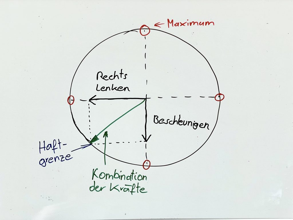 42SimStudio - Tutorial Kamm´scher Kreis