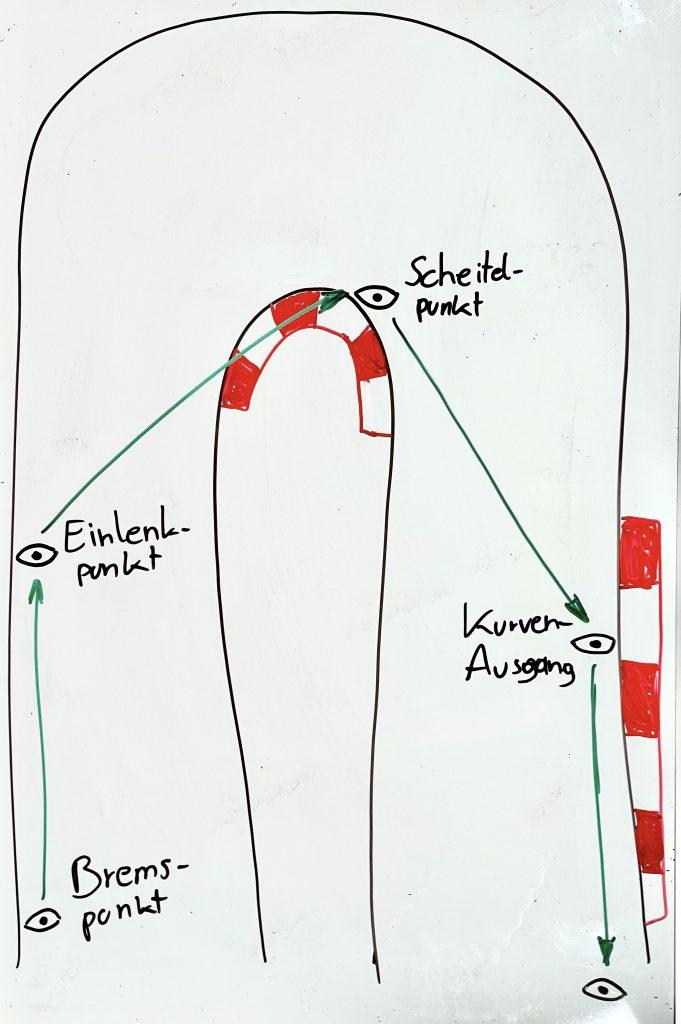 42SimStudio - Tutorial Blickführung